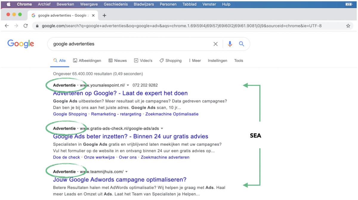 Advertenties in Google